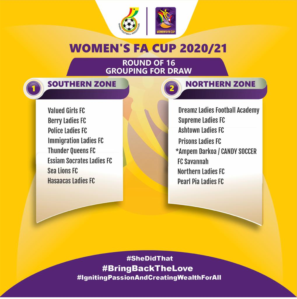 Women's FA Cup 2020/21